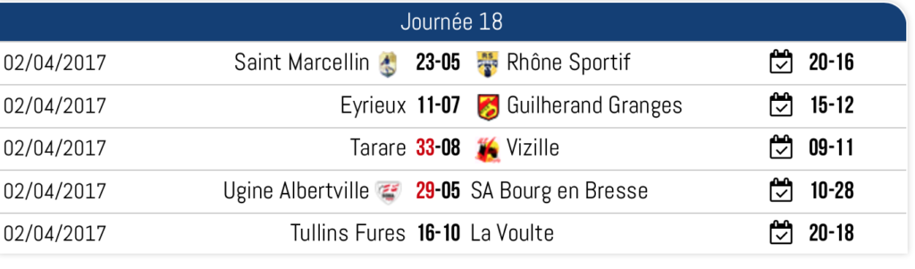 Rugby-lyon-villeurbanne-Journee18