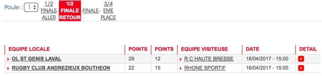 Resultat-phase-finale-RS_rugby_lyon-Villeurbanne_16-Avril_Honneur