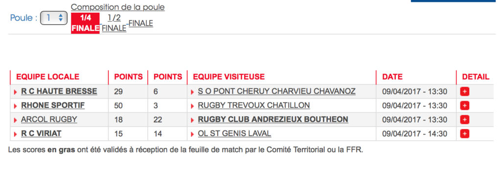 Resultat-phase-finale-RS_rugby_lyon--Villeurbanne_8-Avril