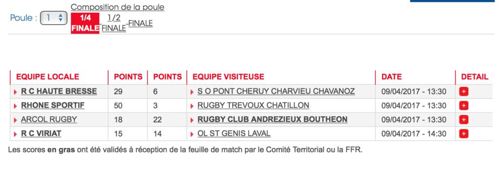 Resultat-phase-finale-RS_rugby_lyon--Villeurbanne_8-Avril