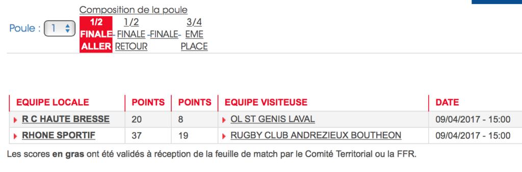 Resultat-phase-finale-RS_rugby_lyon--Villeurbanne_Honneur-Avril