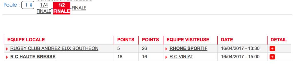 Resultat-phase-finale-RS_rugby_lyon-Villeurbanne_16-Avril_Reserves