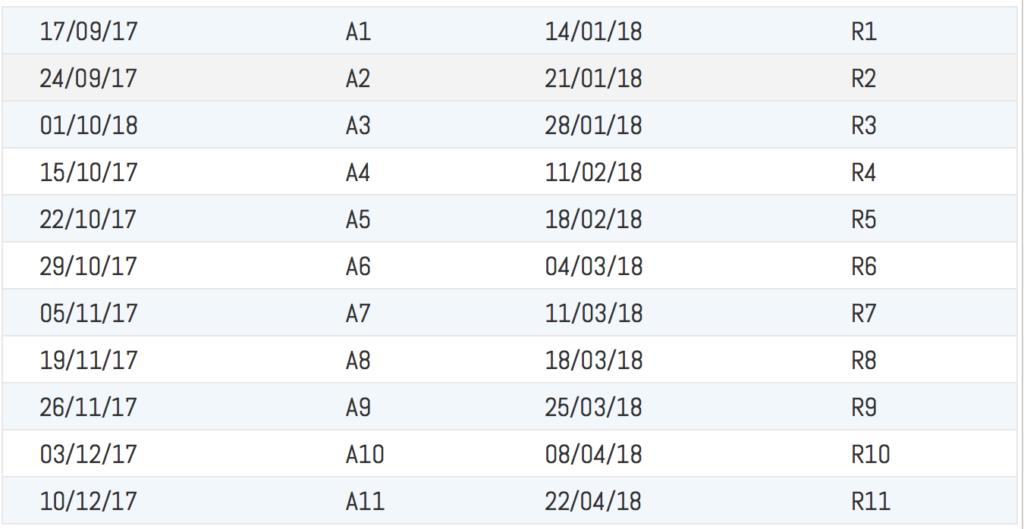 Poule Fédérale 3 saison 2017-2018