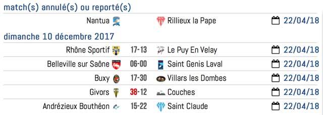 Club_de-Rugby_ResultatFederale3_Lyon-Journee12