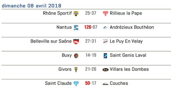 Rugby-Lyon-ResultatsJournee21-Une-Federale