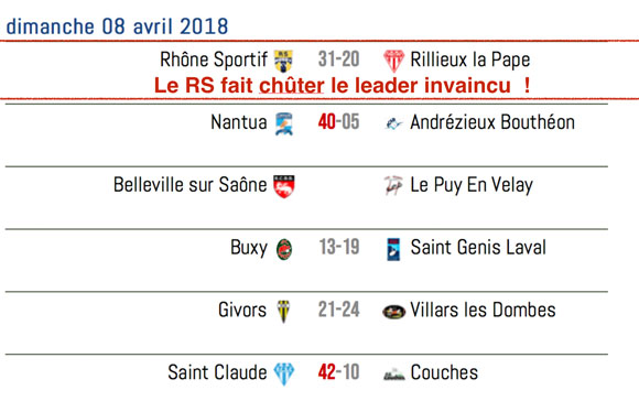 poules rugby fédéral 3 2017 2018