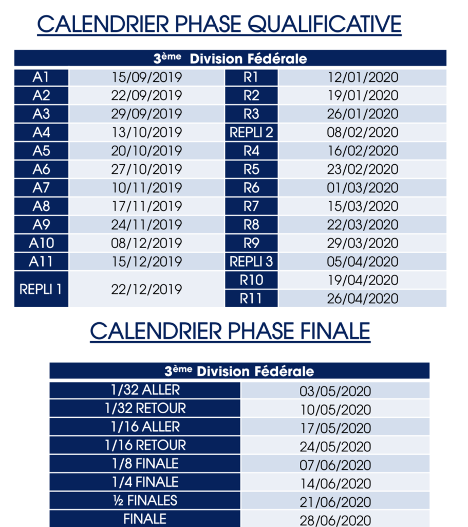 Calendrier 2020 Rugby.Rugby Lyon Calendrier Et Poules 2019 2020 Rhone Sportif